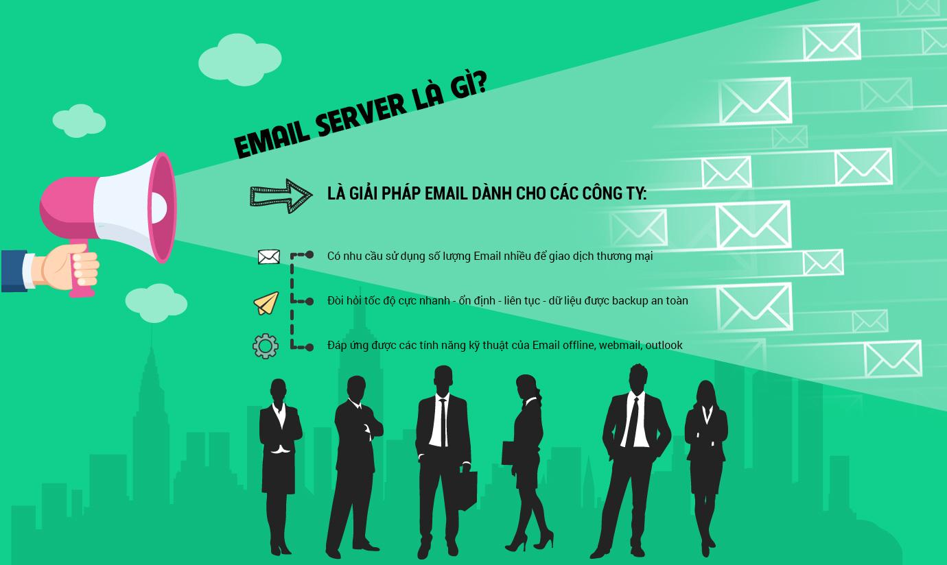 emai server làgiải phápEmaildành cho các công ty: - Có nhu  cầu sử dụng số lượng Emailnhiều để giao dịch thương mại /- Đòi hỏi tốc độ cực nhanh - ổn định - liên tục - dữ liệu được backup an toàn /- Đáp ứng được các tính năng kỹ thuật củaEmailoffline, webmail, outlook /- Quản lý được nội dungemailcủa nhân viên, ...